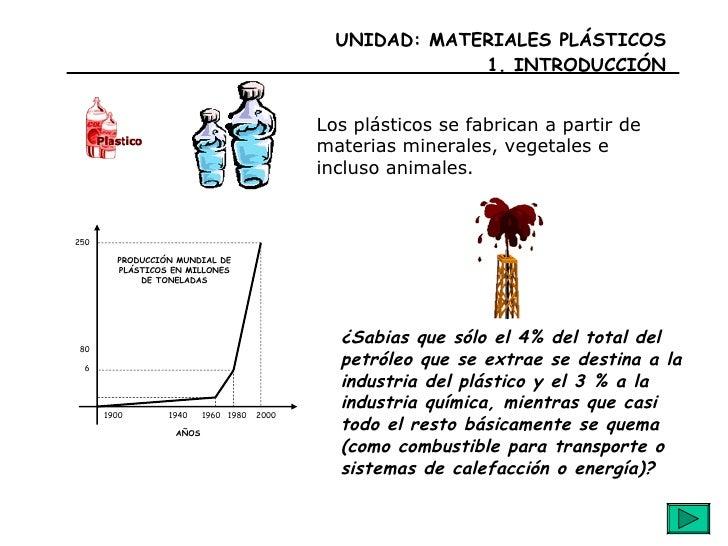 UNIDAD: MATERIALES PLÁSTICOS 1. INTRODUCCIÓN Los plásticos se fabrican a partir de materias minerales, vegetales e incluso...