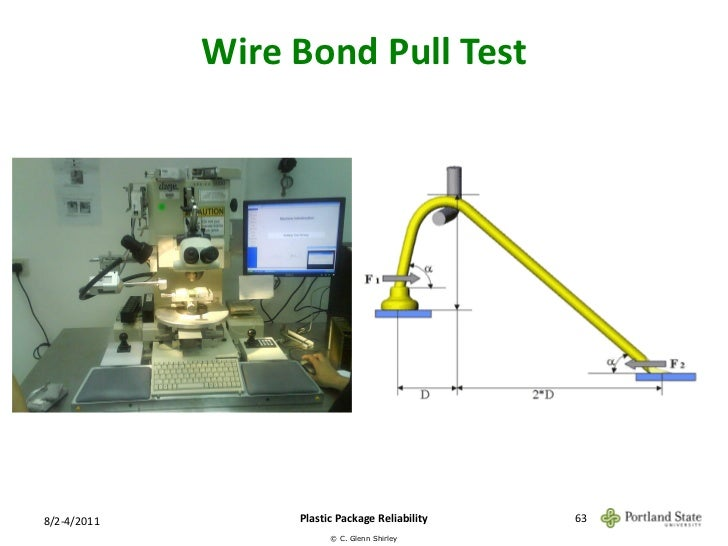 Excellent Wire Pull Test Chart Ideas - Electrical Circuit Diagram ...