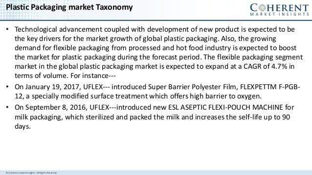 Global Plastic Packaging Market to surpass us$ 480.97 billion by 2025 Slide 3