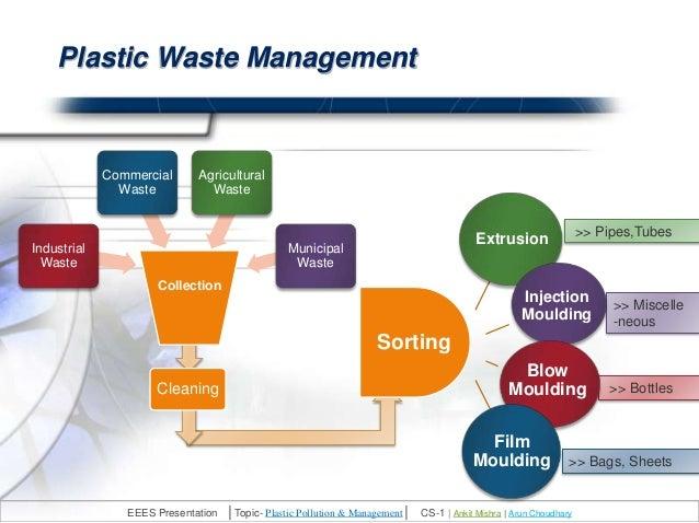Reuse in Plastic Industries Essay Sample
