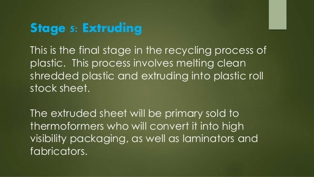 recycling energy conversion business plan