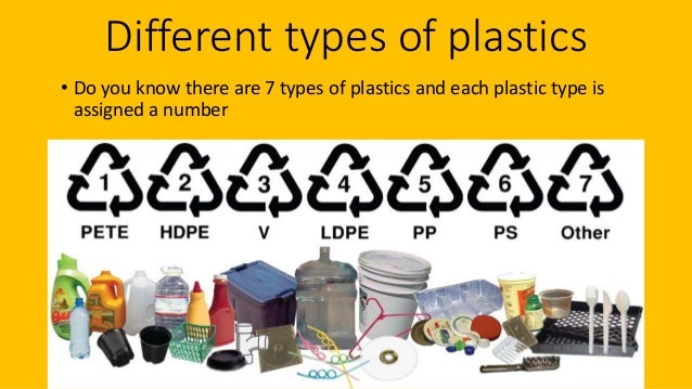 Plastics and its types