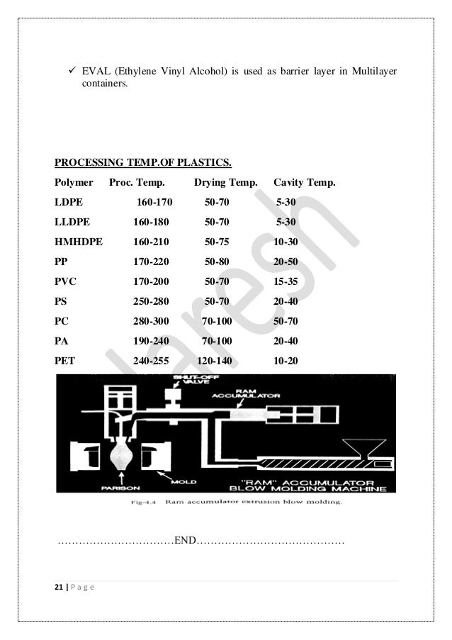 Injection Molding Reference Guide - plastics