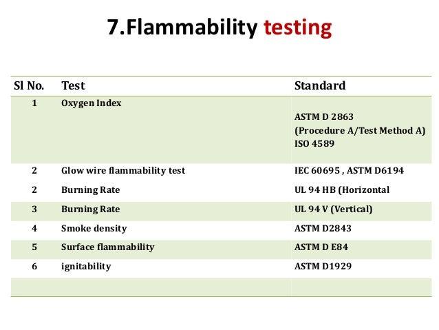 Plastics Testing Standards
