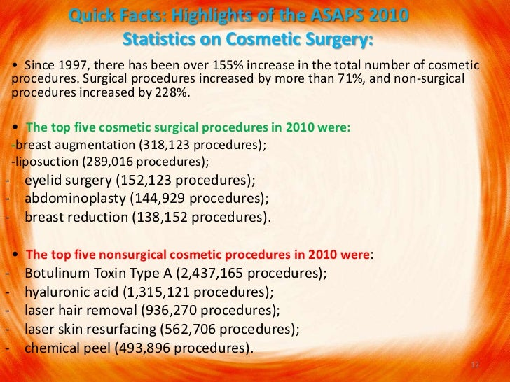 the impacts of cosmetic surgery on society media essay Cosmetic surgery is getting more how low has our society gone if we think the most valuable use of our right to is cosmetic surgery good or bad.
