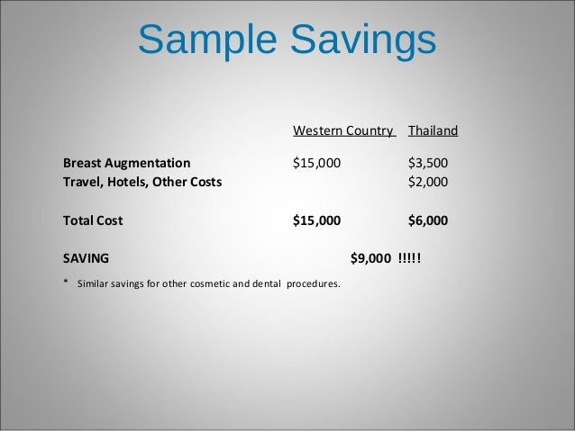 Total cost of breast implants