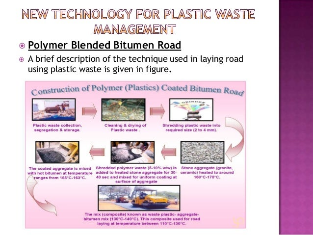 9. Methods of plastic waste disposal (and possible complications.