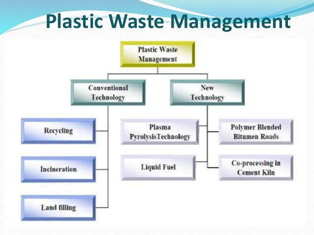 management of plastic waste Plastic recycling ignore the chasing arrows clean plastic bottles, jugs and dairy tubs are accepted in all areas why don't you accept all plastic items that have chasing arrows on them.