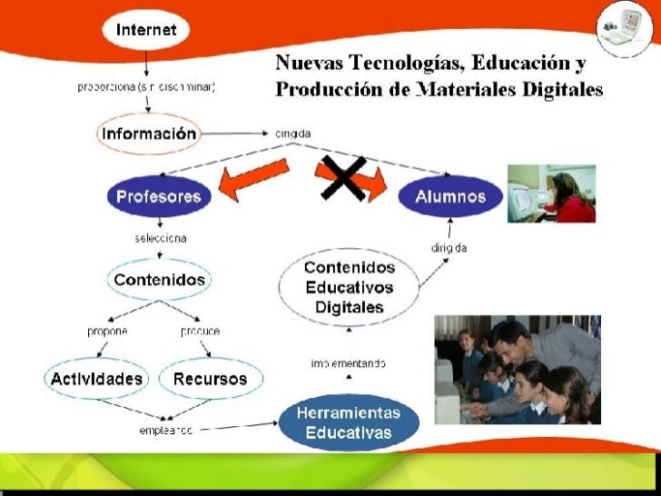 Plataforma Tecnologica Slide 2