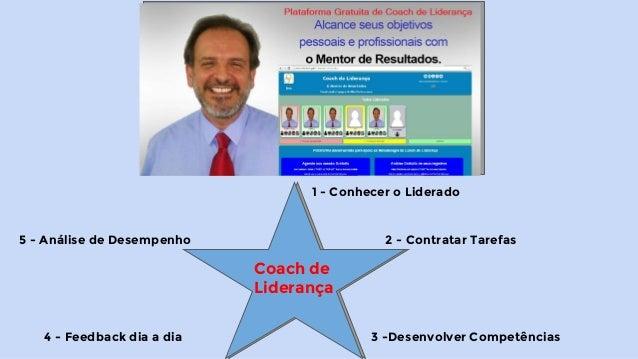 Coach de Liderança 1 - Conhecer o Liderado 2 - Contratar Tarefas 3 -Desenvolver Competências4 - Feedback dia a dia 5 - Aná...