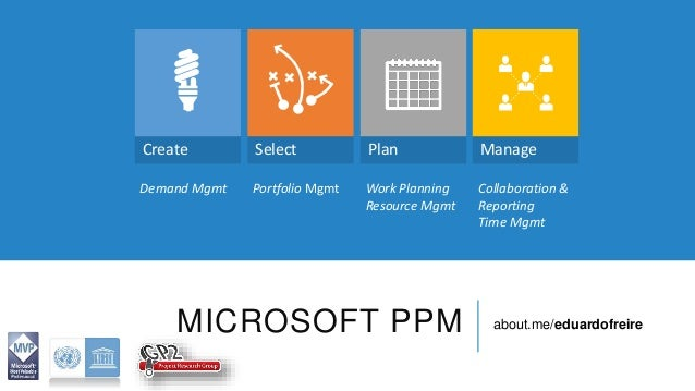 Create Select Plan Manage  Demand Mgmt Portfolio Mgmt Work Planning  Resource Mgmt  Collaboration &  Reporting  Time Mgmt ...