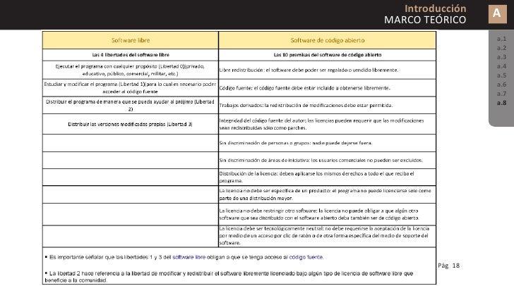 Introducción                 A                                                           MARCO TEÓRICO lación de una serie...