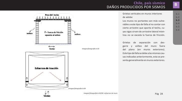B        Chile, país sísmico           DAÑOS PRODUCIDOS POR SISMOS b.1       Tipo 3 b.2       Falla por flexión perpendicu...