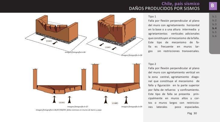 B        Chile, país sísmico           DAÑOS PRODUCIDOS POR SISMOS b.1       Tipo 7 b.2       Falla generalizada de la cub...