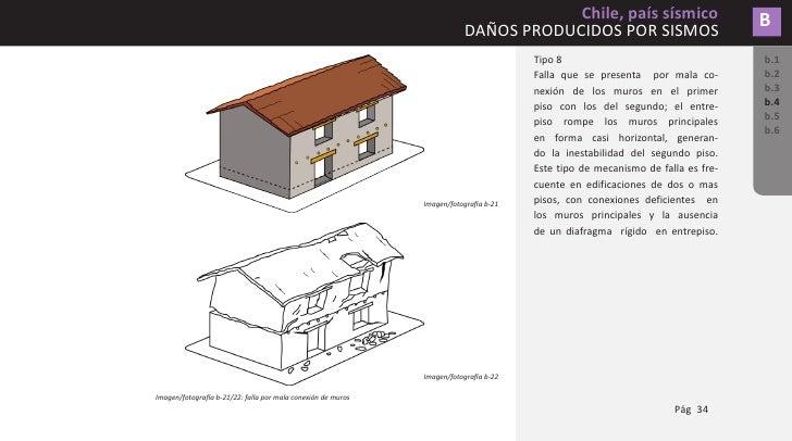 B        Chile, país sísmico           CLASIFICACIÓN SEGÚN NIVELES DE DAÑOS b.1       DAÑOS GRAVES b.2       Idéntico a lo...