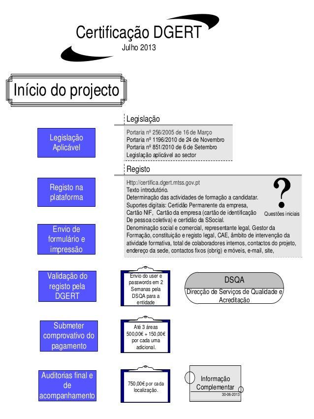 Certificação DGERTJulho 2013Início do projectoLegislação AplicávelLegislaçãoPortaria nº 256/2005 de 16 de MarçoPortaria nº...