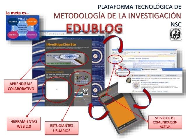 PLATAFORMA TECNOLÓGICA DE METODOLOGÍA DE LA INVESTIGACIÓN NSC ESTUDIANTES USUARIOS HERRAMIENTAS WEB 2.0 SERVICIOS DE COMUN...