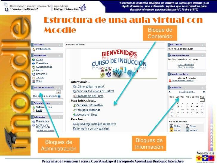 Estructura de una aula virtual con Moodle                Bloque de                        Contenido Bloques de         Blo...