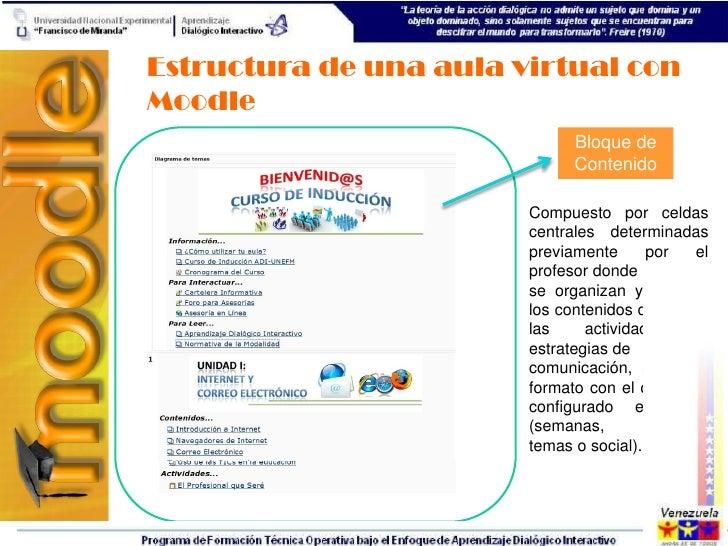 Estructura de una aula virtual conMoodle                              Bloque de                              Contenido    ...