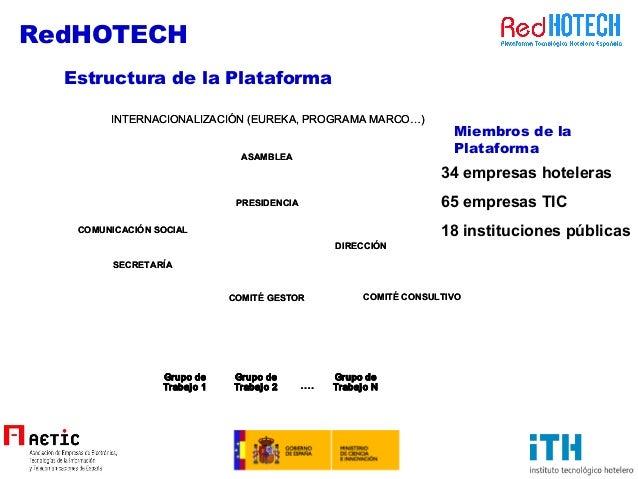 RedHOTECH Estructura de la Plataforma PRESIDENCIA COMITÉ GESTOR SECRETARÍA COMITÉ CONSULTIVO …. Grupo de Trabajo 1 Grupo d...