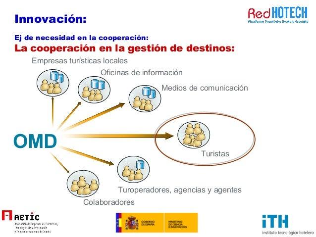 Innovación: Ej de necesidad en la cooperación: La cooperación en la gestión de destinos: OMD Oficinas de información Empre...