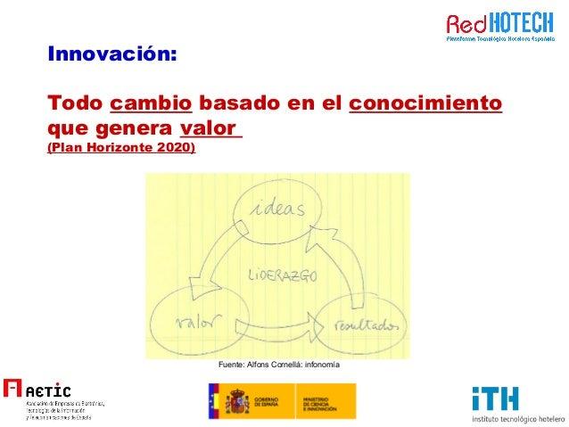 Innovación: Todo cambio basado en el conocimiento que genera valor (Plan Horizonte 2020) Fuente: Alfons Cornellá: infonomía