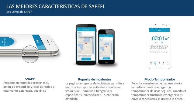 Desbloquearunsmartphone,buscarelapp,navegarlaspantallasdesu smart móvileslentoeineficiente.Presionadoel...