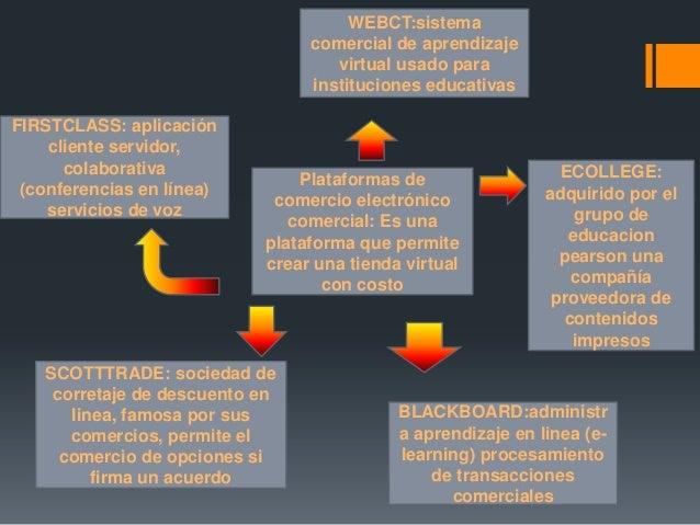 ¿Qué es la plataforma de comercio de opciones binarias?