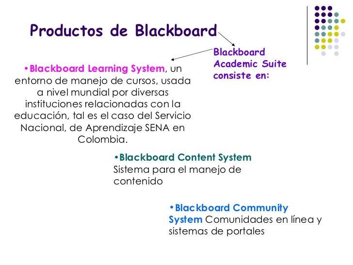 Productos de Blackboard <ul><li>Blackboard Learning System , un entorno de manejo de cursos, usada a nivel mundial por div...