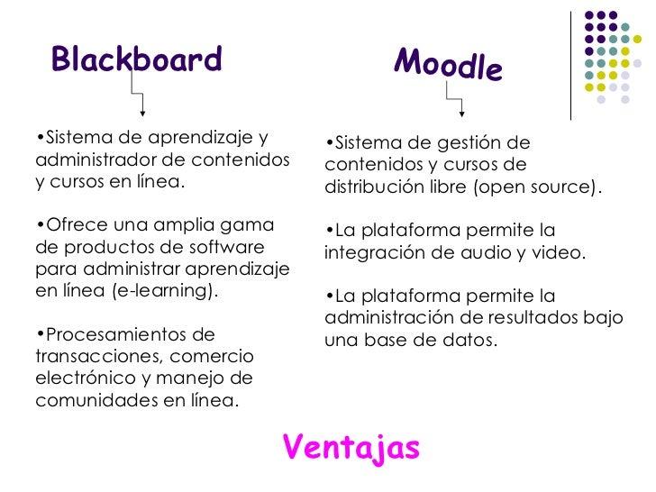 Blackboard Moodle <ul><li>Sistema de aprendizaje y administrador de contenidos y cursos en línea. </li></ul><ul><li>Ofrece...