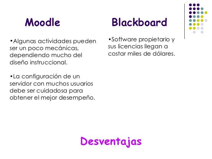 Moodle <ul><li>Algunas actividades pueden ser un poco mecánicas, dependiendo mucho del diseño instruccional. </li></ul><ul...