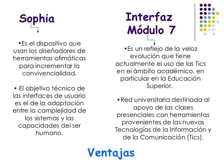 Sophia Interfaz  Módulo 7 <ul><li>Es un reflejo de la veloz evolución que tiene actualmente el uso de las Tics en el ámbit...