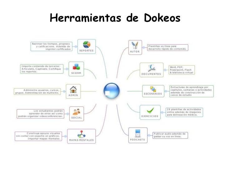 Herramientas de Dokeos<br />