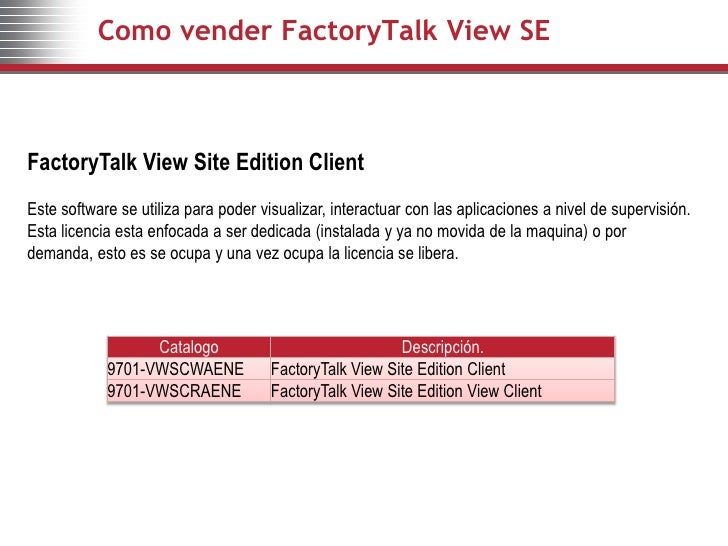 Factorytalk View Studio machine Edition Manual