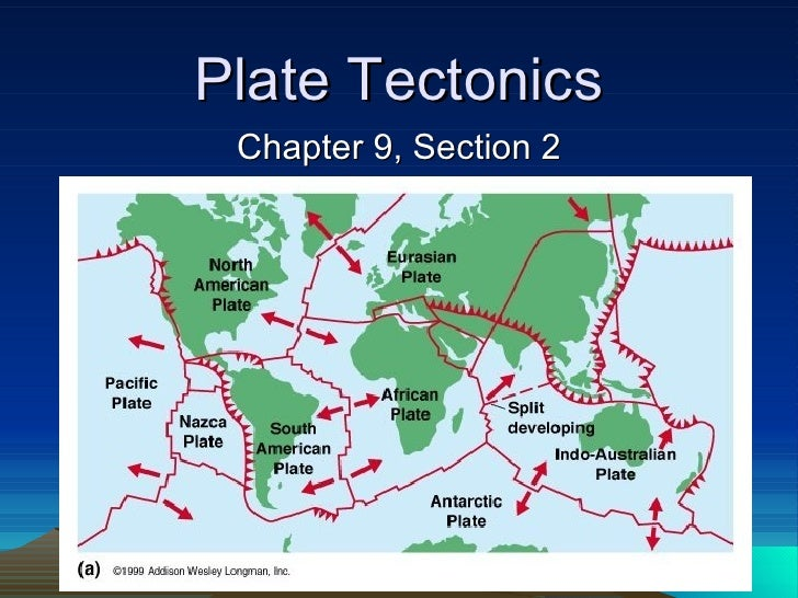 Plate Tectonics Chapter 9, Section 2