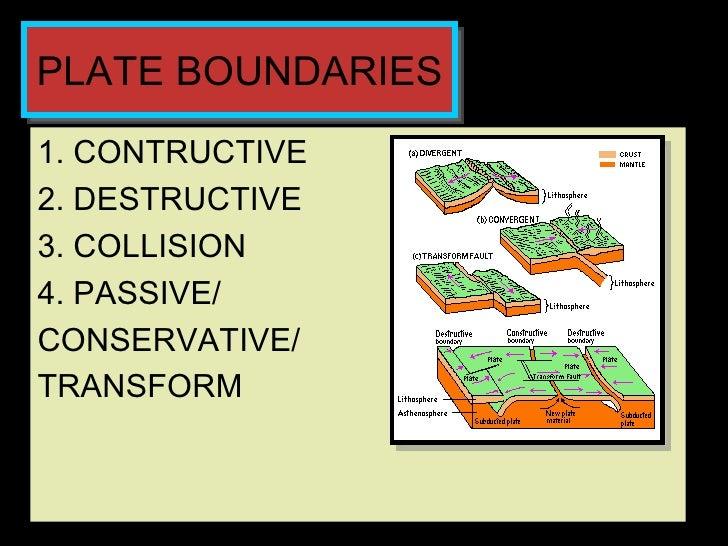 Plate Tectonics  Earthquake  U0026 Volcano