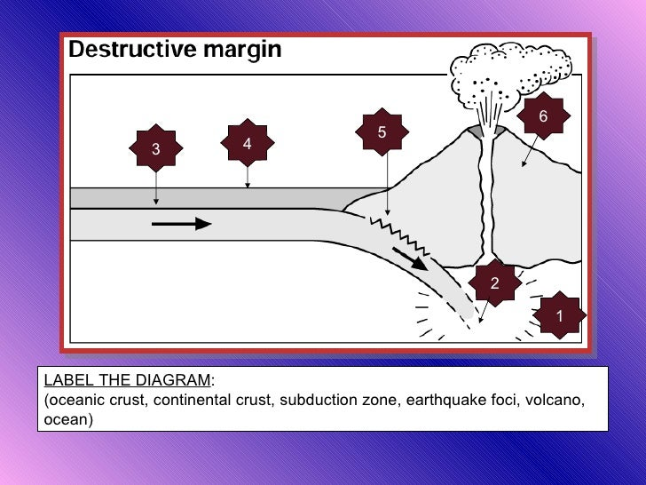 Plate tectonics earthquake volcano label the diagram ccuart Images