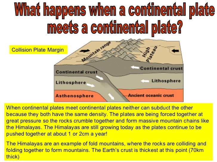 constructive plate margin diagram