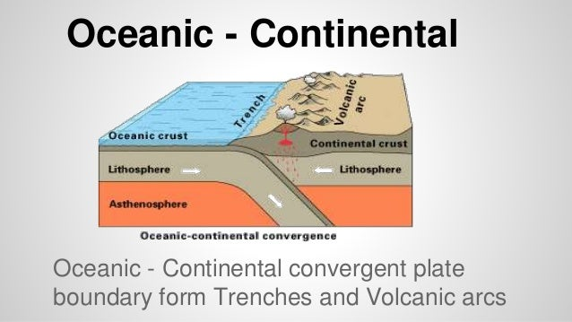 Oceanic Oceanic Convergent Boundary Diagram Auto Electrical Wiring