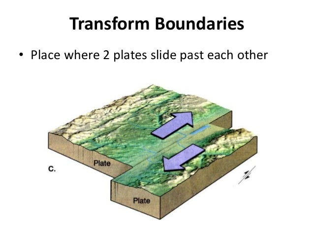 plate boundaries stresses faults ppt : transform boundary diagram - findchart.co