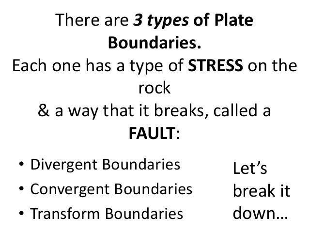 Plate boundaries stresses faults ppt – Types of Faults Worksheet