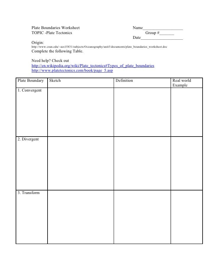 Plate Boundaries Worksheet – Massachusetts Agi Worksheet