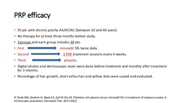 PRP efficacy • PRP showed a significant decrease in short vellus hair, yellow dots, and dystrophic hair . • Minoxidil and ...