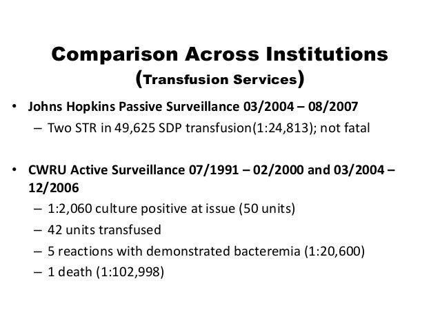 Comparison Across Institutions (Transfusion Services) • Johns Hopkins Passive Surveillance 03/2004 – 08/2007 – Two STR in ...