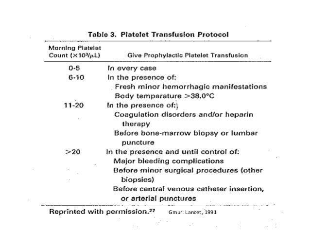 Gmur: Lancet, 1991