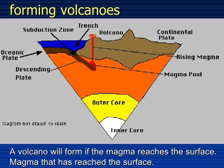 Geomorphology: Mountains