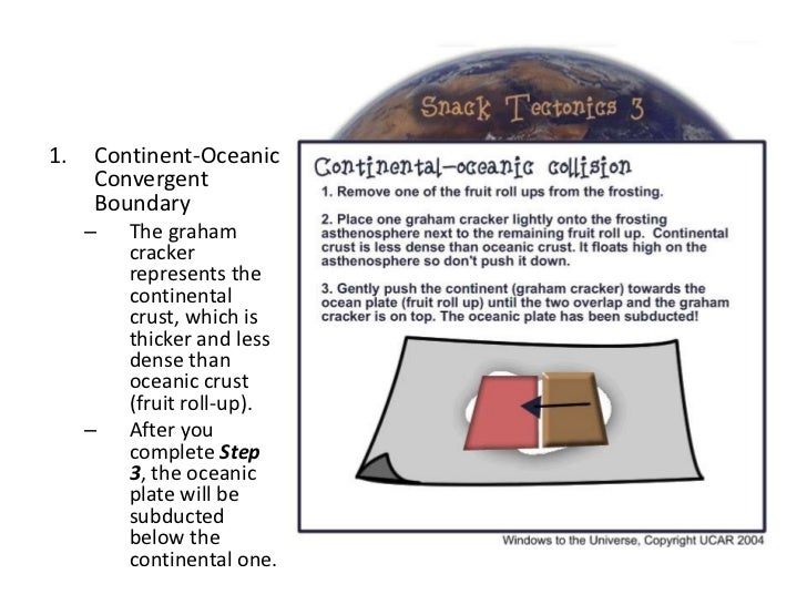 essay on plate tectonics Free essay: wegener was not the first one to realize that the continents looked like they could fit together because magellan and other early explorers.