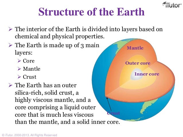 Layers Of The Earth Based On Chemical Properties