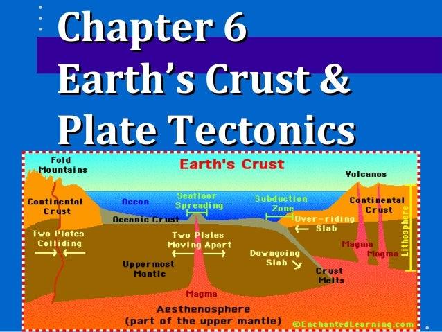 Chapter 6Chapter 6 Earth's Crust &Earth's Crust & Plate TectonicsPlate Tectonics