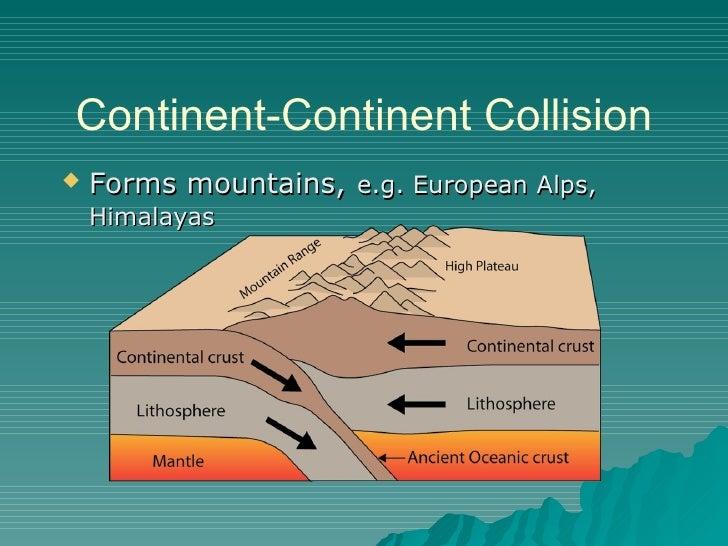 tectonic plate mechanics